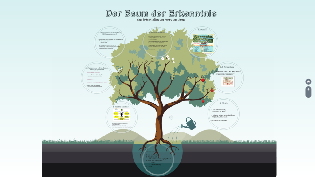 visuelle Darstellung vom Baum der Erkenntnis | Screenshot aus einer Präsentation bei prezi.com